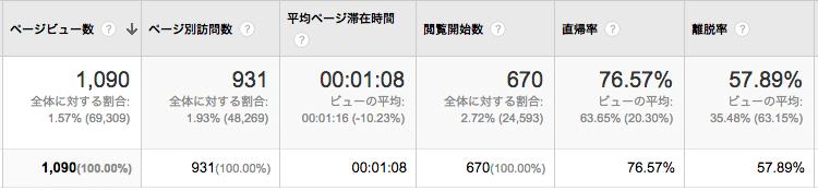 スクリーンショット 2015-01-13 9.40.47
